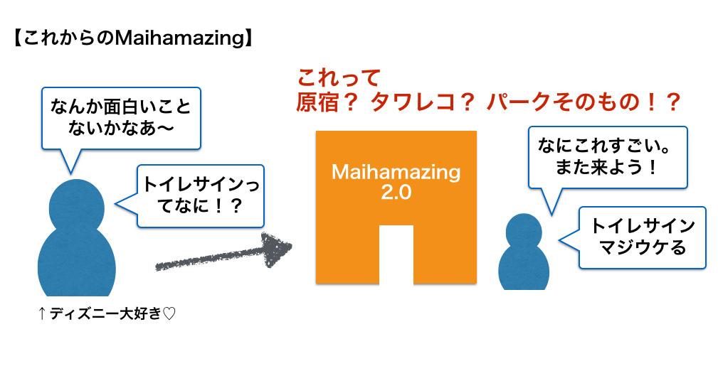 Maihamazing2 0 002